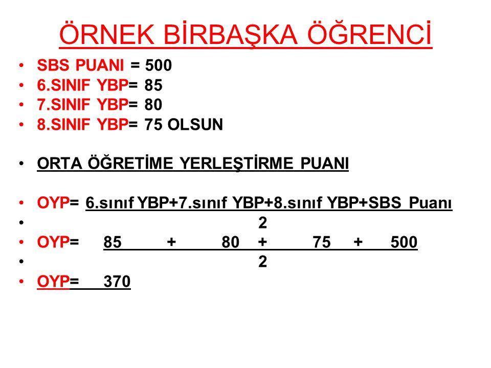 ÖRNEK BİRBAŞKA ÖĞRENCİ •SBS PUANI = 500 •6.SINIF YBP= 85 •7.SINIF YBP= 80 •8.SINIF YBP= 75 OLSUN •ORTA ÖĞRETİME YERLEŞTİRME PUANI •OYP= 6.sınıf YBP+7.