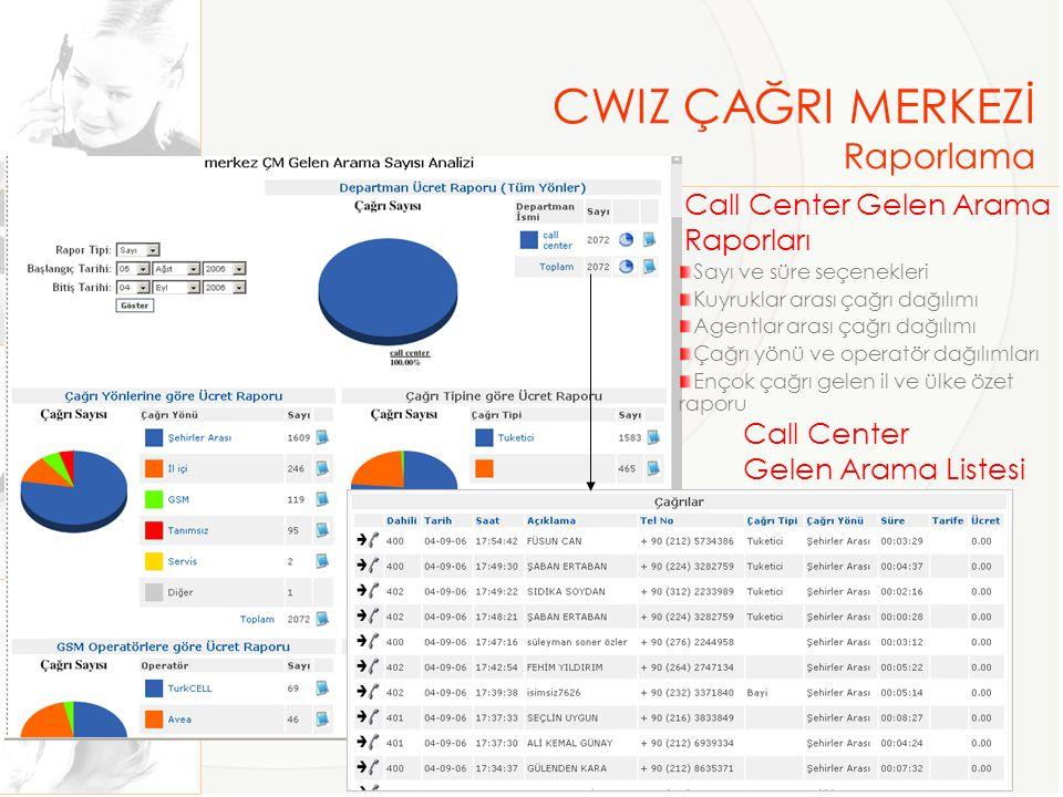 Call Center Gelen Arama Listesi Call Center Gelen Arama Raporları Sayı ve süre seçenekleri Kuyruklar arası çağrı dağılımı Agentlar arası çağrı dağılımı Çağrı yönü ve operatör dağılımları Ençok çağrı gelen il ve ülke özet raporu CWIZ ÇAĞRI MERKEZİ Raporlama