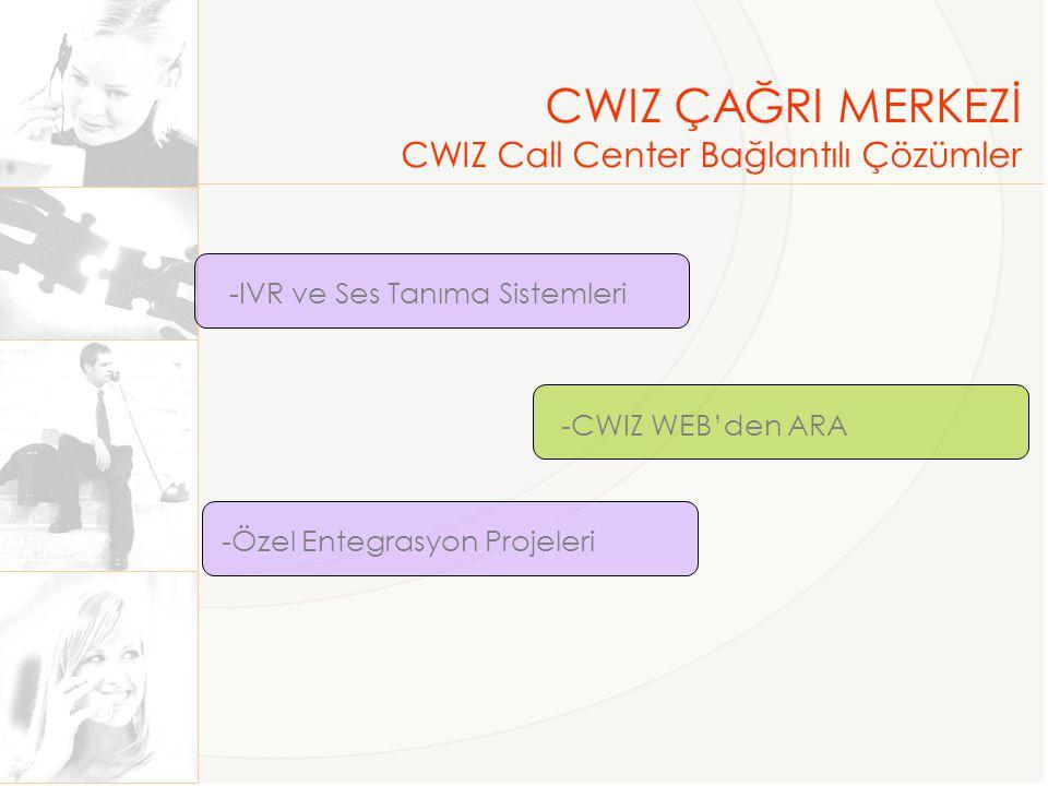 -IVR ve Ses Tanıma Sistemleri -Özel Entegrasyon Projeleri CWIZ ÇAĞRI MERKEZİ CWIZ Call Center Bağlantılı Çözümler -CWIZ WEB'den ARA