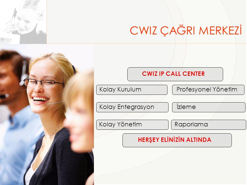 CWIZ IP CALL CENTER Kolay Yönetim Kolay KurulumProfesyonel Yönetim Kolay Entegrasyon Raporlama İzleme HERŞEY ELİNİZİN ALTINDA CWIZ ÇAĞRI MERKEZİ