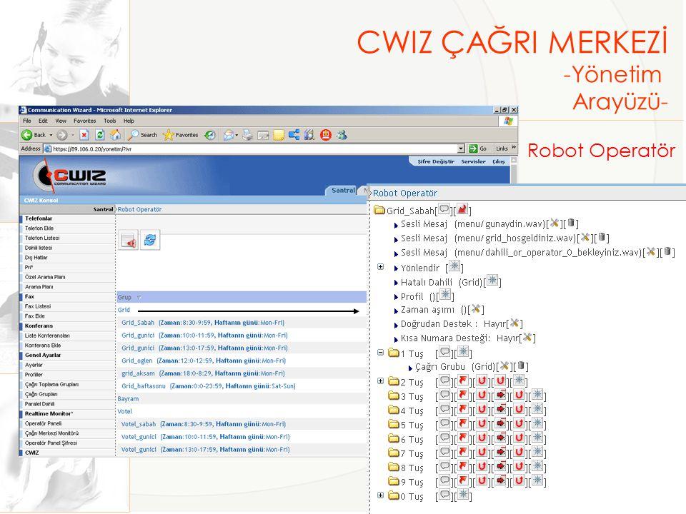 Robot Operatör CWIZ ÇAĞRI MERKEZİ -Yönetim Arayüzü-