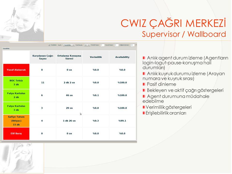 Anlık agent durum izleme (Agentların login-logut-pause-konuşma hali durumları) Anlık kuyruk durumu izleme (Arayan numara ve kuyruk sırası) Pasif dinleme Bekleyen ve aktif çağrı göstergeleri Agent durumuna müdahale edebilme Verimlilik göstergeleri Erişilebilirlik oranları CWIZ ÇAĞRI MERKEZİ Supervisor / Wallboard