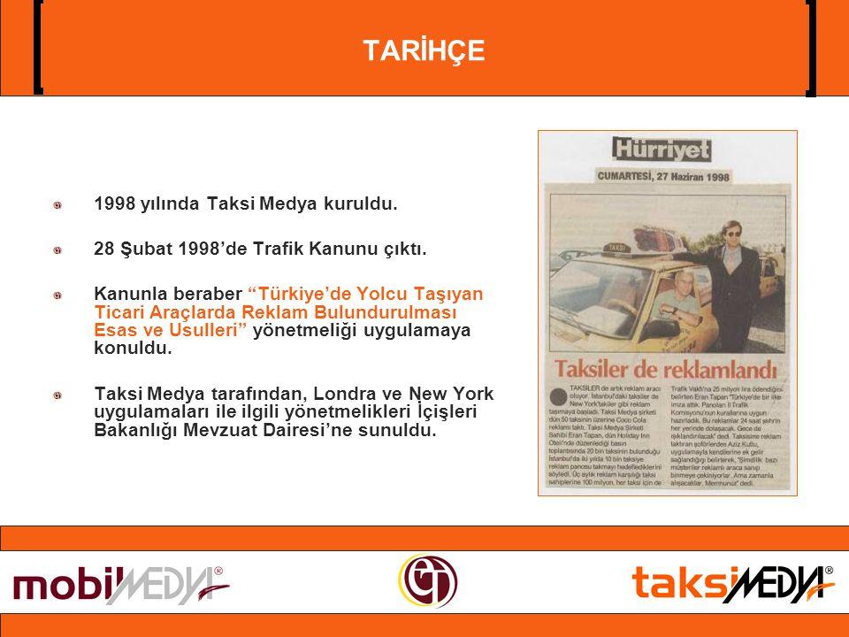 TARİHÇE 1998 yılında Taksi Medya kuruldu.28 Şubat 1998'de Trafik Kanunu çıktı.