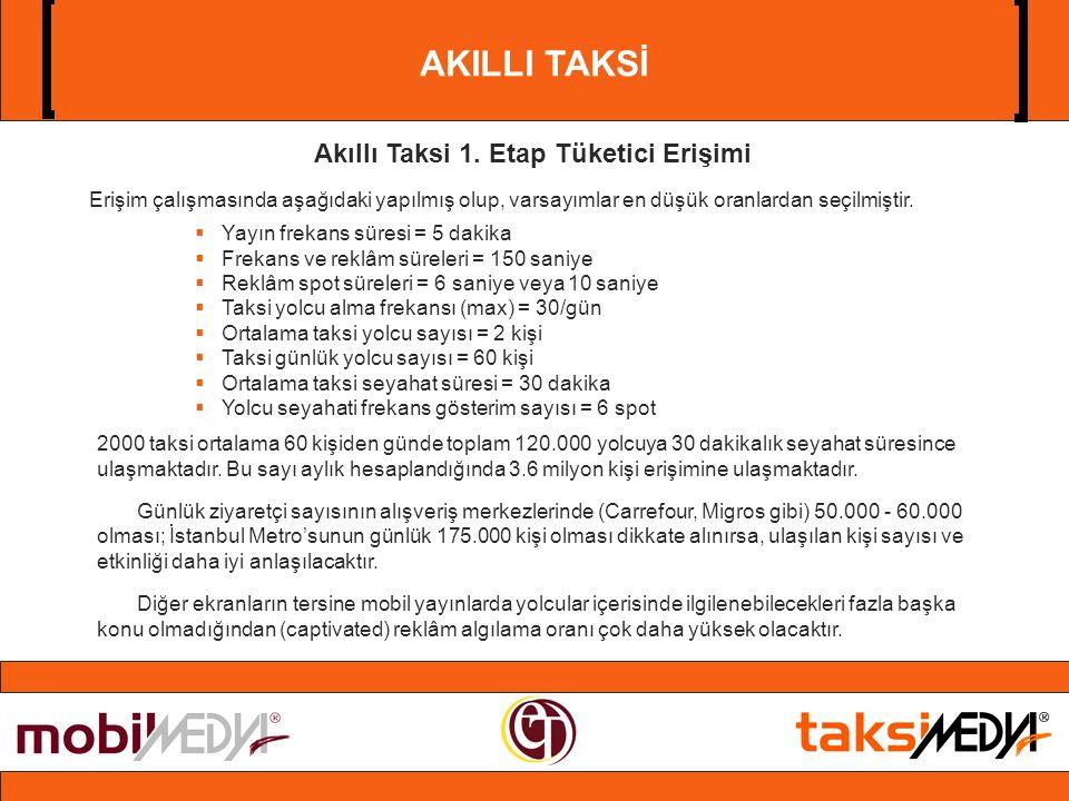 AKILLI TAKSİ Akıllı Taksi 1.