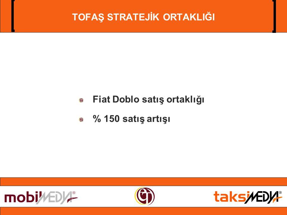 TOFAŞ STRATEJİK ORTAKLIĞI Fiat Doblo satış ortaklığı % 150 satış artışı