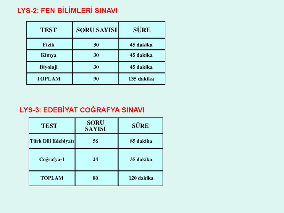 LYS-2: FEN BİLİMLERİ SINAVI LYS-3: EDEBİYAT COĞRAFYA SINAVI
