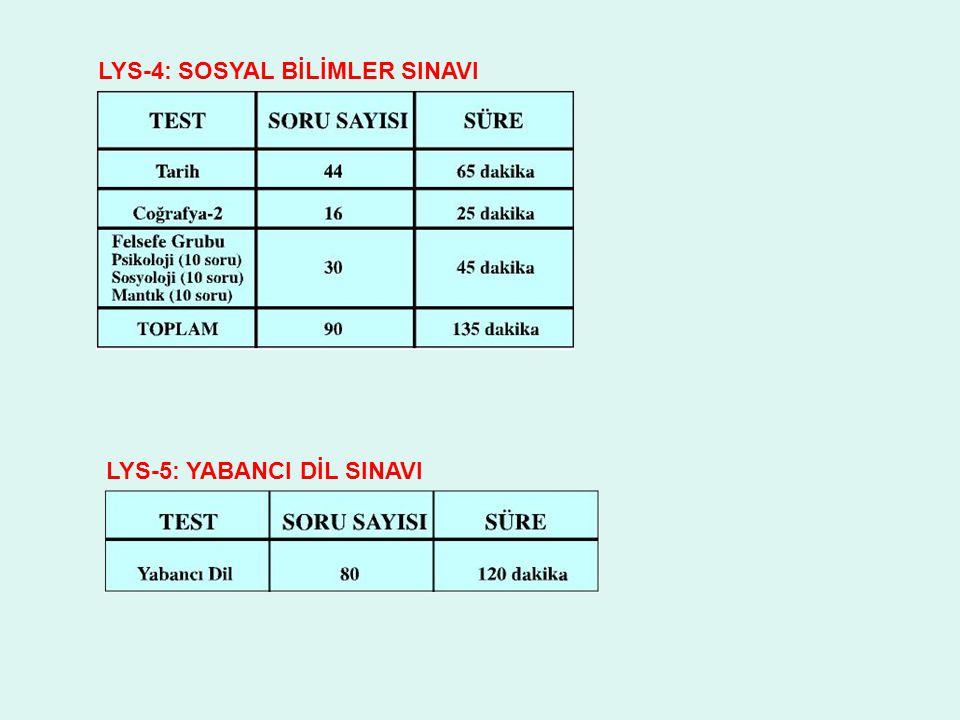 LYS-4: SOSYAL BİLİMLER SINAVI LYS-5: YABANCI DİL SINAVI