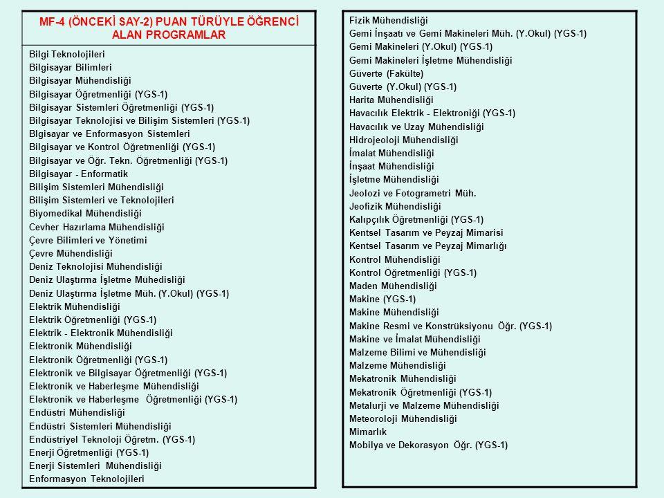 MF-4 (ÖNCEKİ SAY-2) PUAN TÜRÜYLE ÖĞRENCİ ALAN PROGRAMLAR Bilgi Teknolojileri Bilgisayar Bilimleri Bilgisayar Mühendisliği Bilgisayar Öğretmenliği (YGS