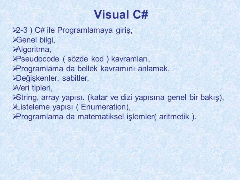 Değişken Kavramı class YeniClass { static void Main(string[] args) { System.Console.WriteLine(System.Byte.MaxValue); System.Console.WriteLine(System.Byte.MinValue); System.Console.ReadLine( ); }  Bu programın çıktısı sırasıyla 255 ve 0 olacaktır.