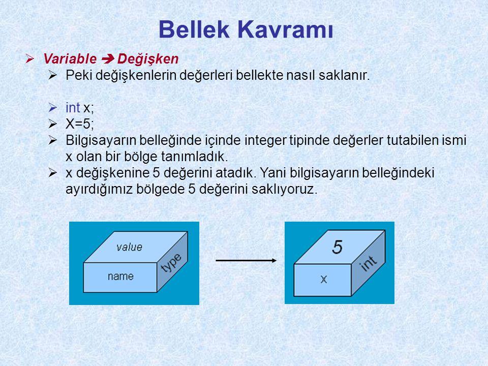 Bellek Kavramı  Variable  Değişken  Peki değişkenlerin değerleri bellekte nasıl saklanır.