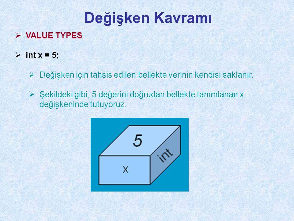 Değişken Kavramı  VALUE TYPES  int x = 5;  Değişken için tahsis edilen bellekte verinin kendisi saklanır.