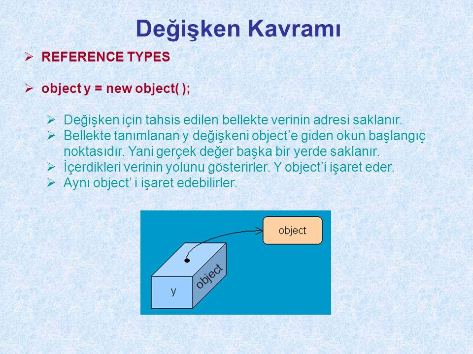 Değişken Kavramı  REFERENCE TYPES  object y = new object( );  Değişken için tahsis edilen bellekte verinin adresi saklanır.