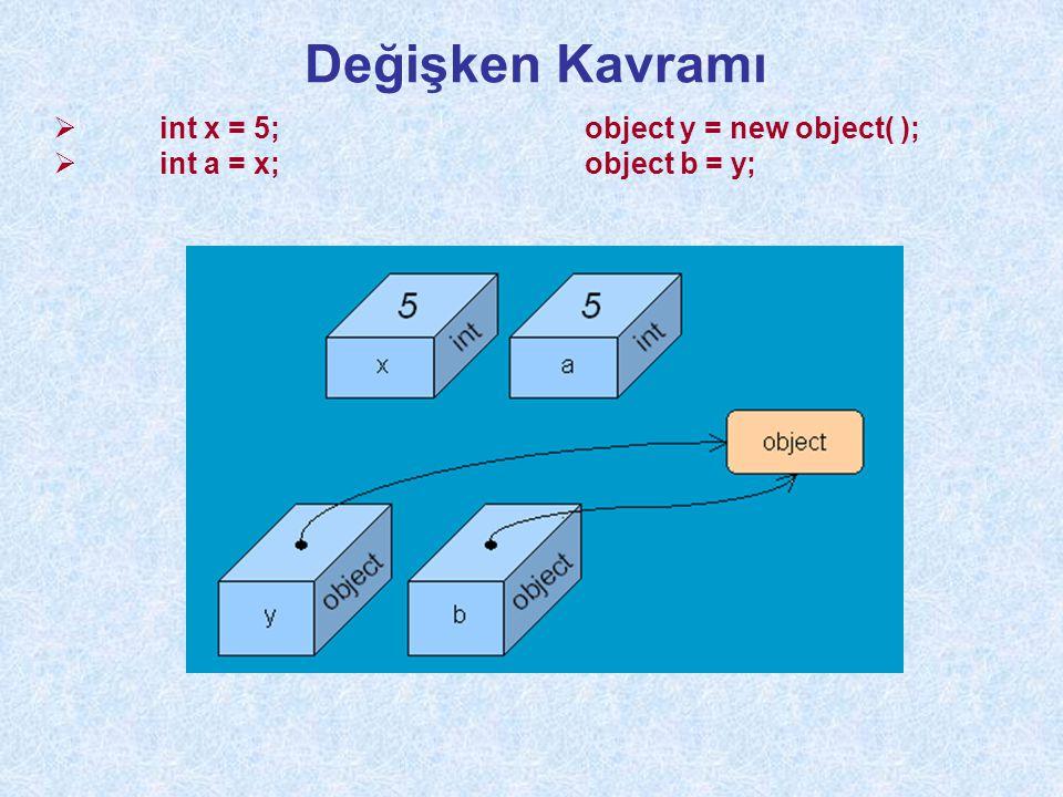 Değişken Kavramı  int x = 5;object y = new object( );  int a = x; object b = y;