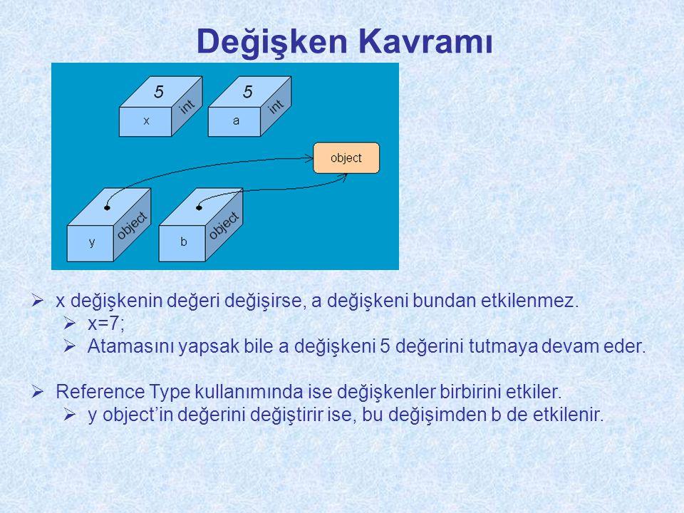 Değişken Kavramı  x değişkenin değeri değişirse, a değişkeni bundan etkilenmez.
