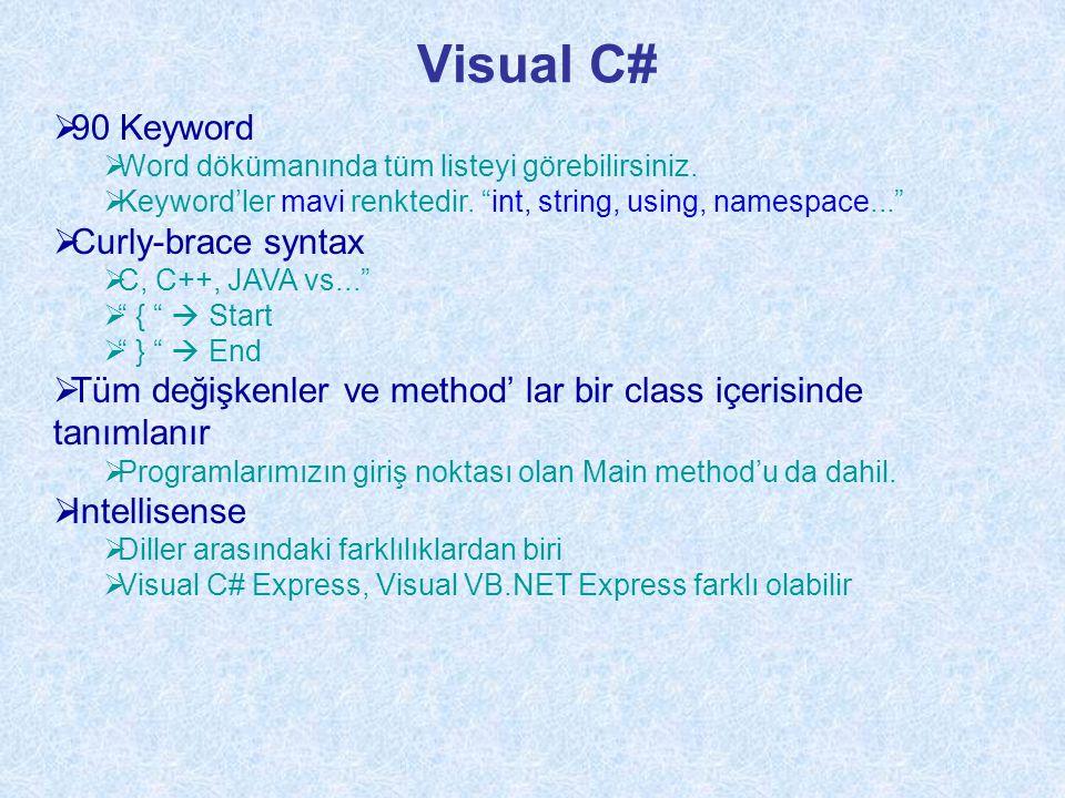 Visual C#  Algorithma  Bir programın yapması gereken işlevleri  Bu işlevlerin sıraya sokulması Bu ikisinin oluşturduğu yapıya da algorithma denir.