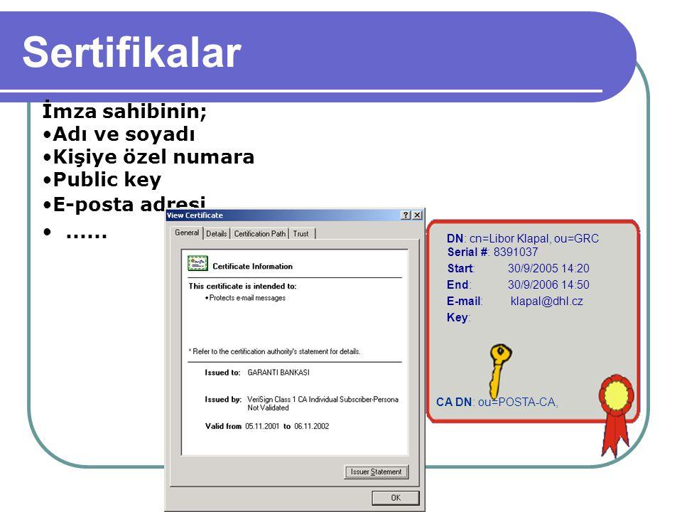 İmza sahibinin; •Adı ve soyadı •Kişiye özel numara •Public key •E-posta adresi •...... DN: cn=Libor Klapal, ou=GRC Serial #: 8391037 Start:30/9/2005 1