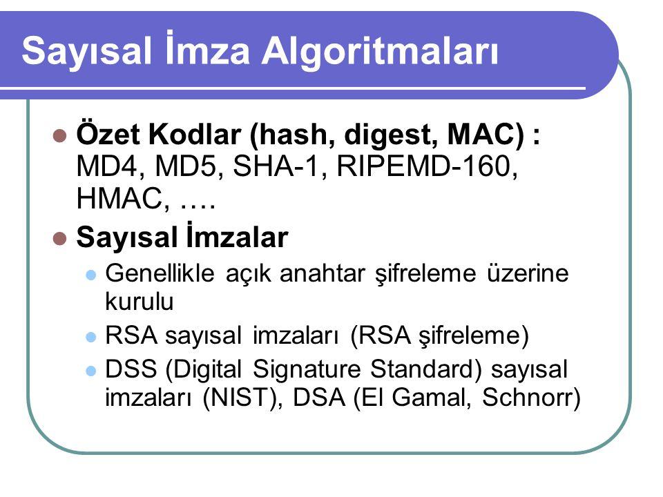 Sayısal İmza Algoritmaları  Özet Kodlar (hash, digest, MAC) : MD4, MD5, SHA-1, RIPEMD-160, HMAC, ….  Sayısal İmzalar  Genellikle açık anahtar şifre