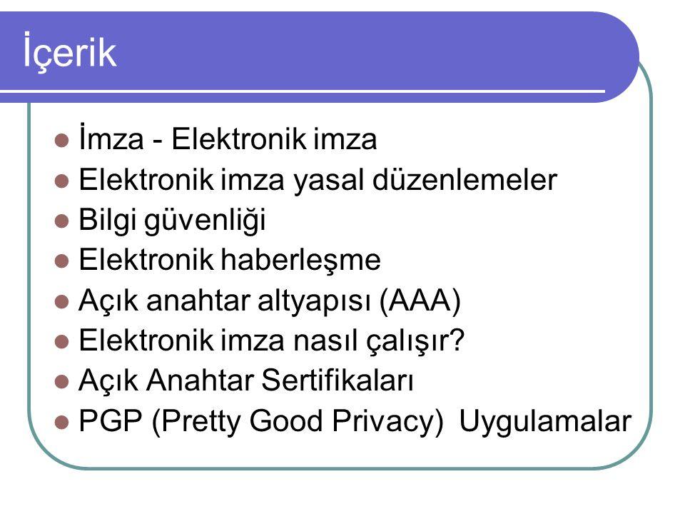İçerik  İmza - Elektronik imza  Elektronik imza yasal düzenlemeler  Bilgi güvenliği  Elektronik haberleşme  Açık anahtar altyapısı (AAA)  Elektr