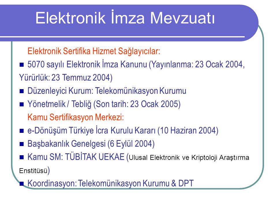 Elektronik Sertifika Hizmet Sağlayıcılar:  5070 sayılı Elektronik İmza Kanunu (Yayınlanma: 23 Ocak 2004, Yürürlük: 23 Temmuz 2004)  Düzenleyici Kuru