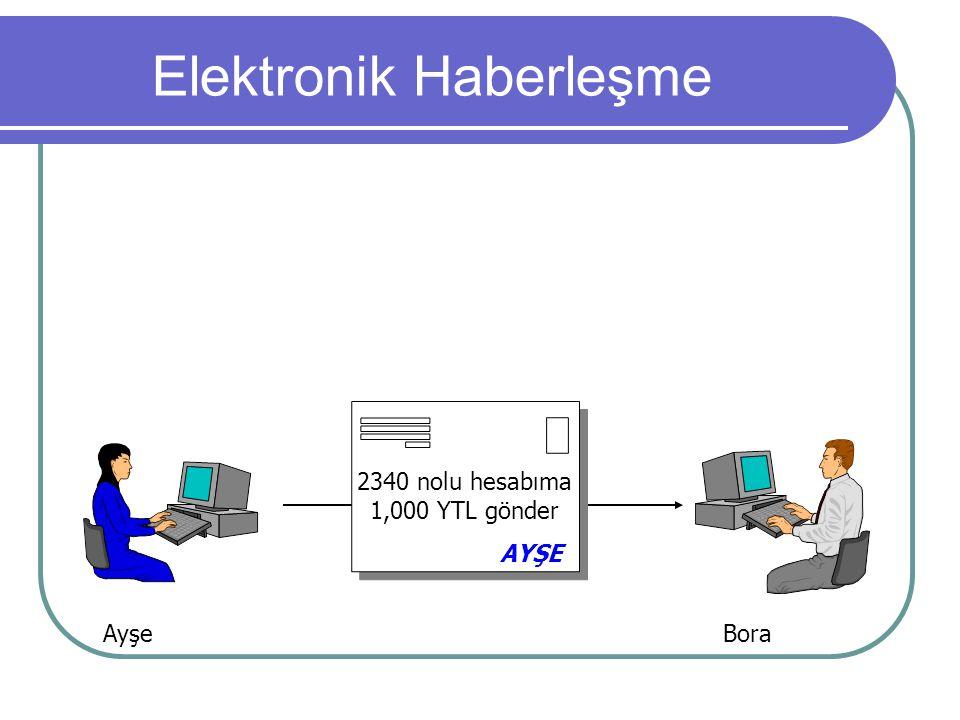 2340 nolu hesabıma 1,000 YTL gönder AYŞE Elektronik Haberleşme Ayşe Bora