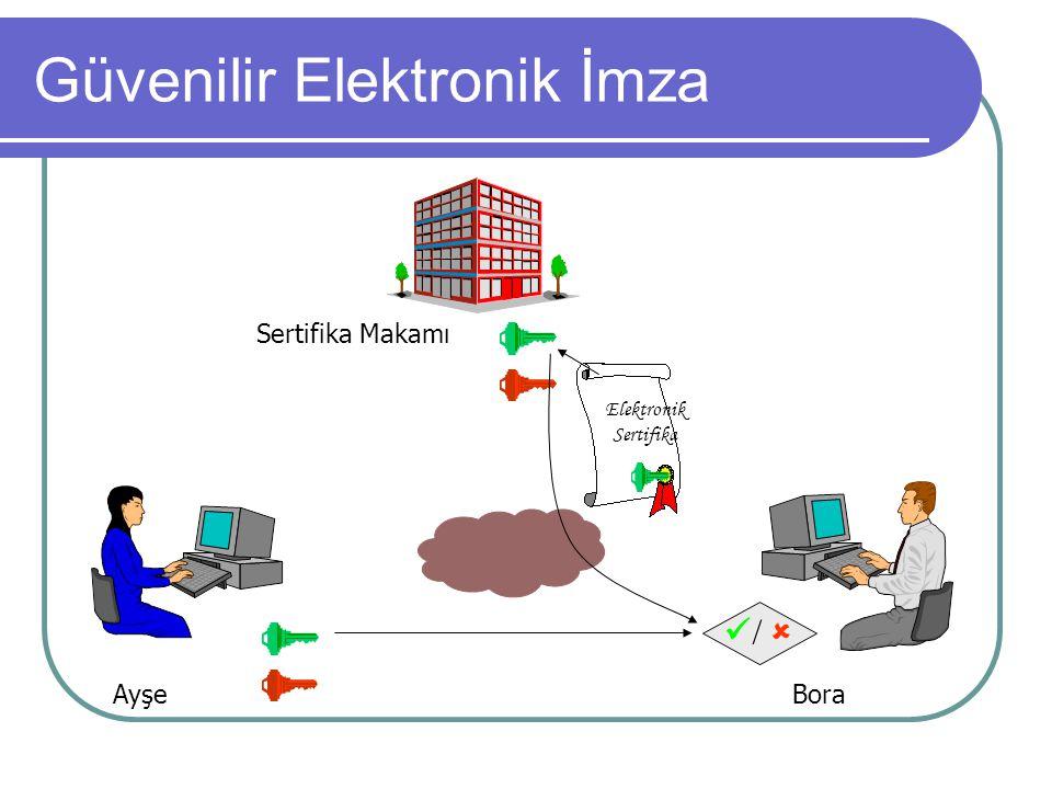 Güvenilir Elektronik İmza Ayşe Sertifika Makamı Elektronik Sertifika Bora  / 