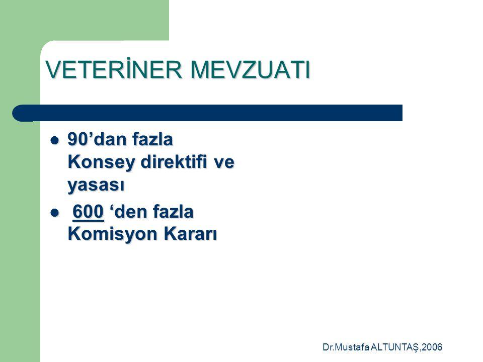 Dr.Mustafa ALTUNTAŞ,2006 HAYVAN SAĞLIĞI HALK SAĞLIĞI HAYVAN REFAHI CANLI HAYVAN GIDA HO RI ZON TAL