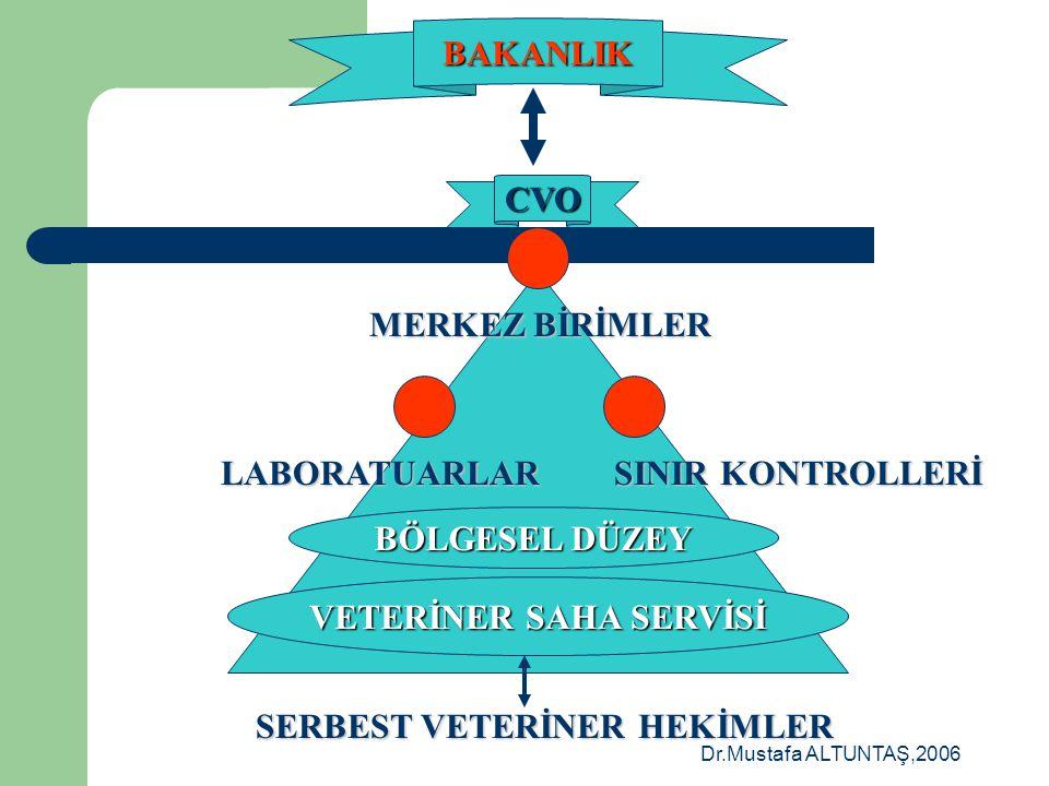 Dr.Mustafa ALTUNTAŞ,2006 VETERİNER MEVZUATI  90'dan fazla Konsey direktifi ve yasası  600 'den fazla Komisyon Kararı