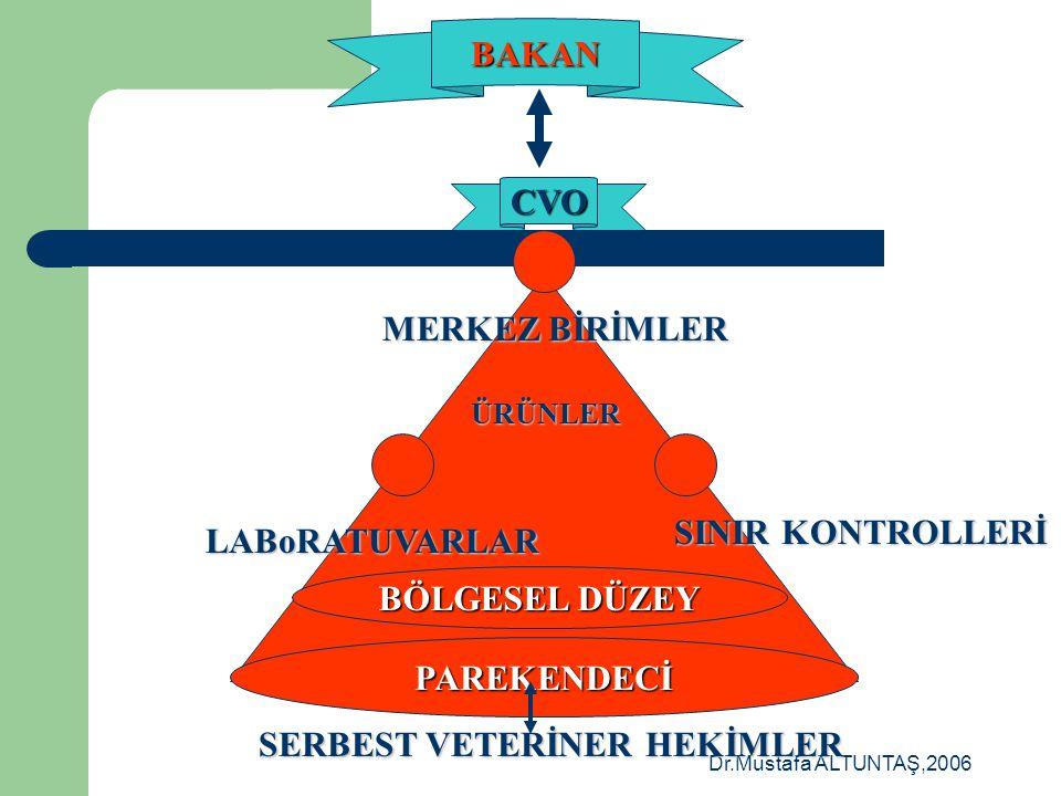 Dr.Mustafa ALTUNTAŞ,2006 VETERİNER SAHA SERVİSİ CVO SINIR KONTROLLERİ LABORATUARLAR BAKANLIK MERKEZ BİRİMLER SERBEST VETERİNER HEKİMLER BÖLGESEL DÜZEY