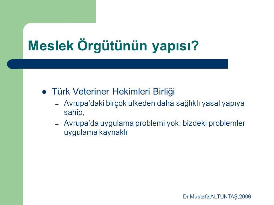 Dr.Mustafa ALTUNTAŞ,2006 Ülkemizdeki gelişmeler?  Tarım yasa tasarısı (destekleme yasası)  Veteriner çerçeve yasası  Gıda yasası  Kamu reformu yas