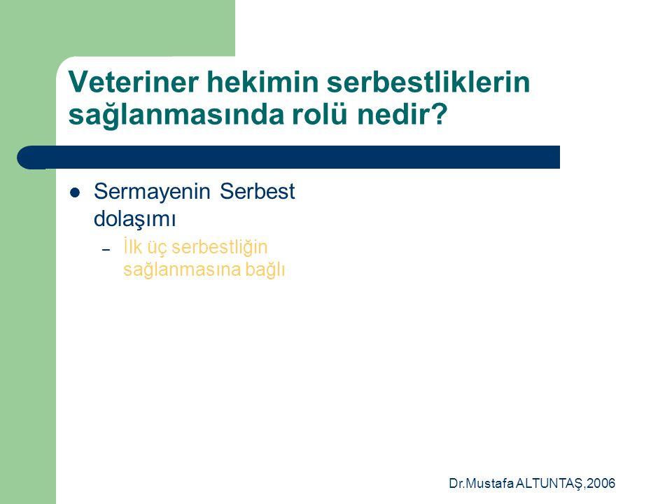 Dr.Mustafa ALTUNTAŞ,2006 Veteriner hekimin serbestliklerin sağlanmasında rolü nedir?  Malların serbest dolaşımı – Hayvan sağlığının korunması – Halk