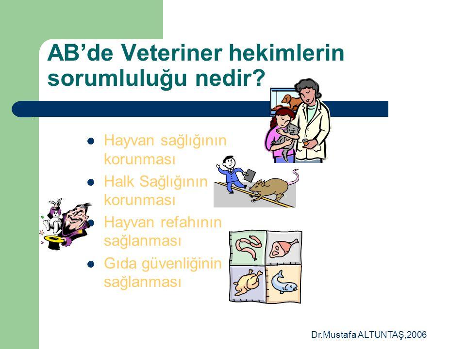 Dr.Mustafa ALTUNTAŞ,2006 Veteriner hekimin serbestliklerin sağlanmasında rolü nedir?  Sermayenin Serbest dolaşımı – İlk üç serbestliğin sağlanmasına