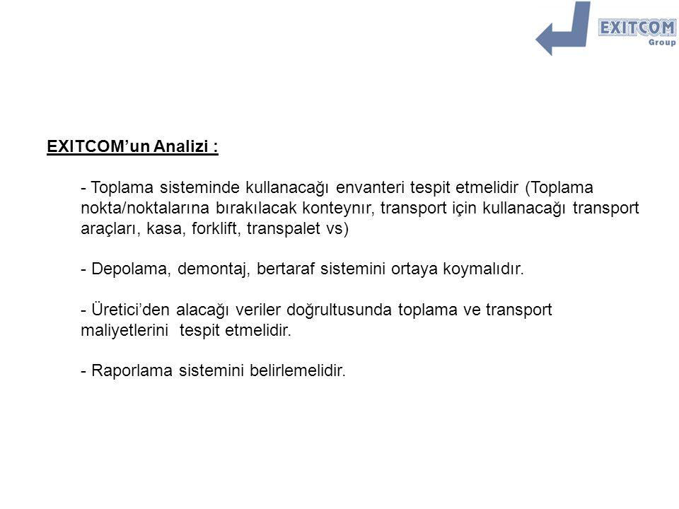 EXITCOM'un Analizi : - Toplama sisteminde kullanacağı envanteri tespit etmelidir (Toplama nokta/noktalarına bırakılacak konteynır, transport için kull