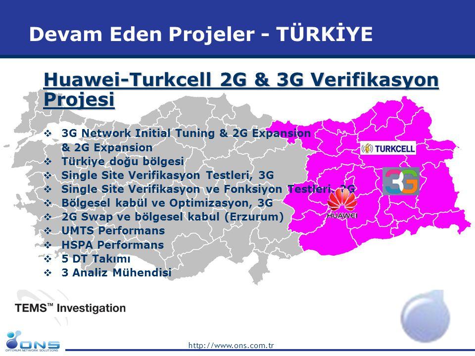 http://www.ons.com.tr Mevcut Projeler - TÜRKİYE Turkcell Benchmark & Hotspot Projesi  2G Network Benchmark Projesi  2G Hotspot Analizleri  3G Network Bölgesel Verifikasyon Projesi  Samsun Bölgesi 14 şehir BM  7 şehir Hotspot  Ana Otoyollar ve tren yolları  3 Operatörün kıyaslanması  MOS Raporlamaları  GSM  GPRS-EDGE  3G  3 DT Takımı  10 Analiz Mühendisi