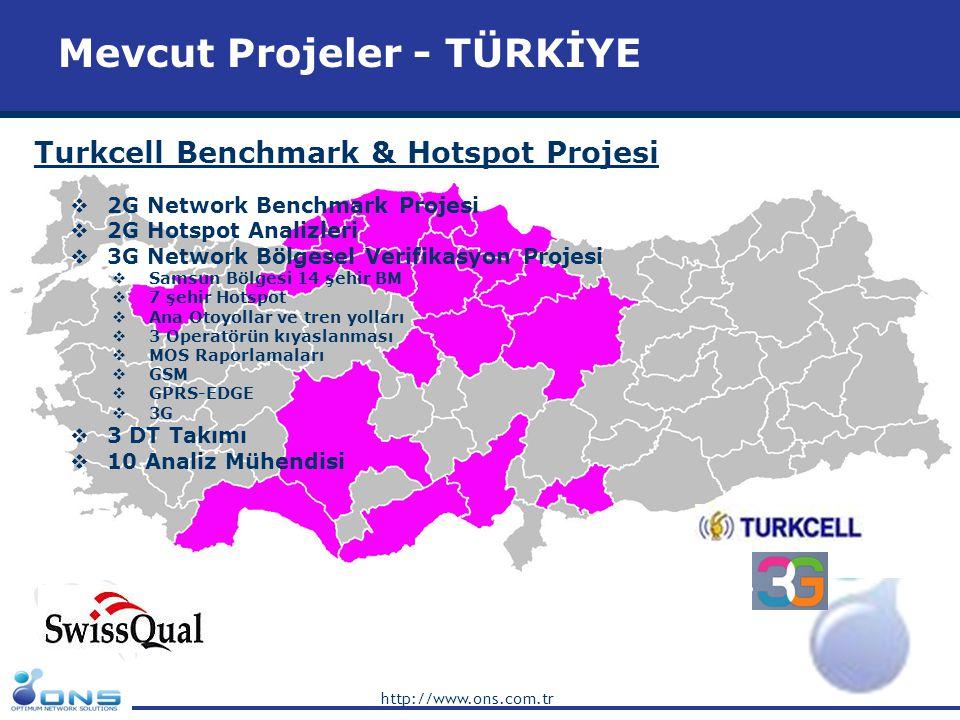 http://www.ons.com.tr Mevcut Projeler - TÜRKİYE Turkcell Benchmark & Hotspot Projesi  2G Network Benchmark Projesi  2G Hotspot Analizleri  3G Netwo
