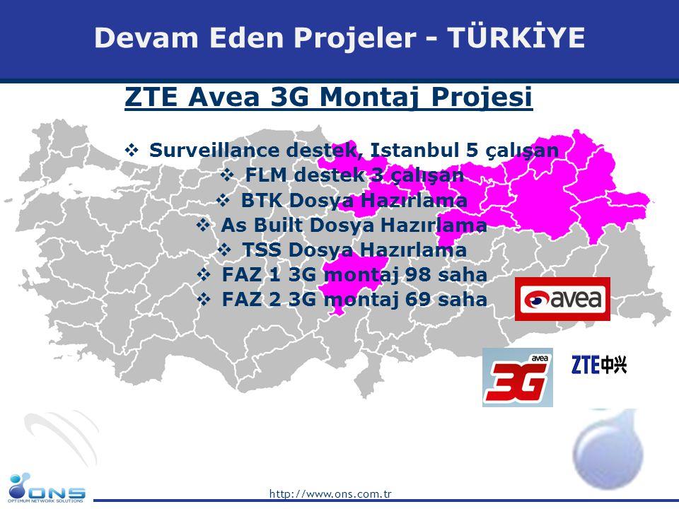 http://www.ons.com.tr ZTE Avea 3G Montaj Projesi  Surveillance destek, Istanbul 5 çalışan  FLM destek 3 çalışan  BTK Dosya Hazırlama  As Built Dos