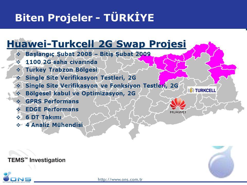 http://www.ons.com.tr Biten Projeler - TÜRKİYE Huawei-Turkcell 2G Swap Projesi  Başlangıç Şubat 2008 – Bitiş Şubat 2009  1100 2G saha civarında  Tu