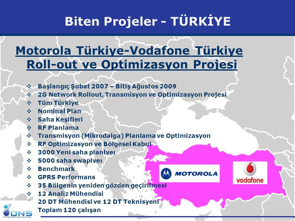 http://www.ons.com.tr Motorola Türkiye-Vodafone Türkiye Roll-out ve Optimizasyon Projesi  Başlangıç Şubat 2007 – Bitiş Ağustos 2009  2G Network Roll