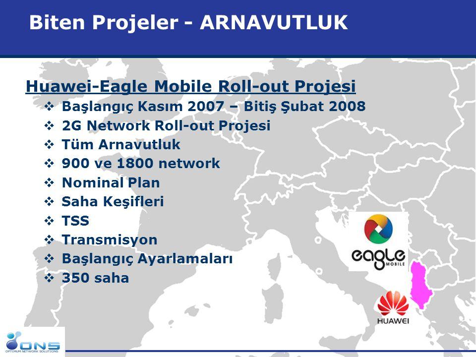 http://www.ons.com.tr Biten Projeler - ARNAVUTLUK Huawei-Eagle Mobile Roll-out Projesi  Başlangıç Kasım 2007 – Bitiş Şubat 2008  2G Network Roll-out