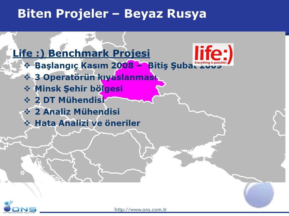 http://www.ons.com.tr Biten Projeler - UKRAYNA MTS Kiev City Optimization Project  Başlangıç Haziran 2007 – Bitiş Aralık 2008  2G Network Optimizasyon Projesi  Kiev Şehir bölgesi  900 ve 1800 network  Sorun giderme  Detaylı Analiz  Frekans Planlama  3 Analiz Mühendisi  3 DT Mühendisi