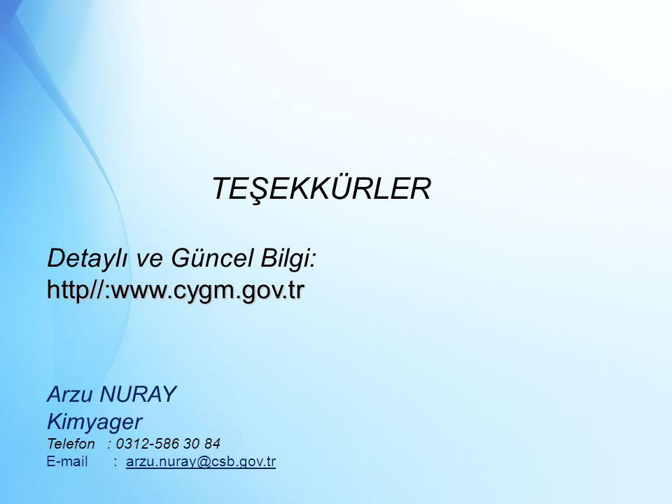 TEŞEKKÜRLER Detaylı ve Güncel Bilgi:http//:www.cygm.gov.tr Arzu NURAY Kimyager Telefon : 0312-586 30 84 E-mail: arzu.nuray@csb.gov.tr