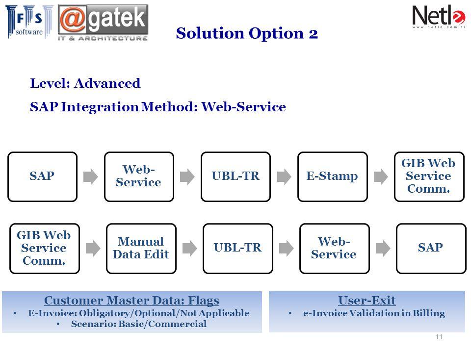 11 Solution Option 2 Level: Advanced SAP Integration Method: Web-Service SAP Web- Service UBL-TRE-Stamp GIB Web Service Comm.