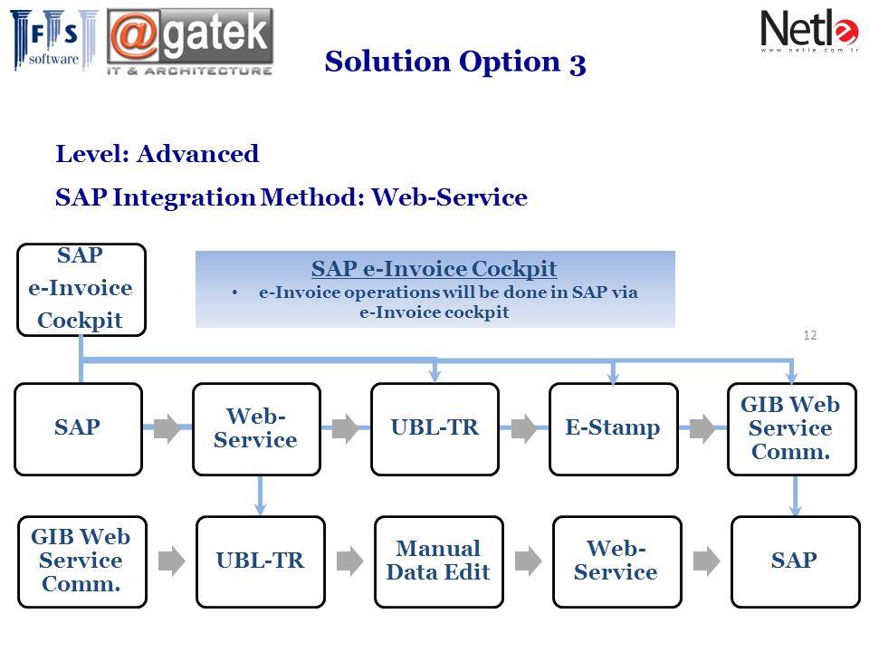 Solution Option 3 Level: Advanced SAP Integration Method: Web-Service SAP Web- Service UBL-TRE-Stamp GIB Web Service Comm.