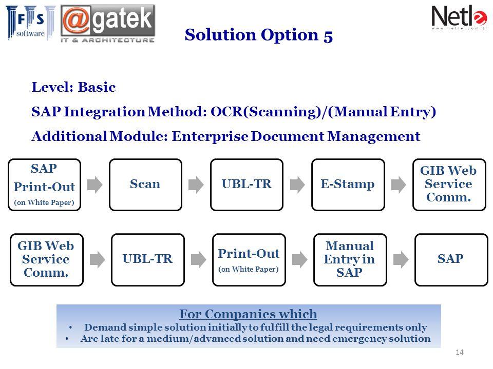 14 Solution Option 5 Level: Basic SAP Integration Method: OCR(Scanning)/(Manual Entry) Additional Module: Enterprise Document Management SAP Print-Out (on White Paper) ScanUBL-TRE-Stamp GIB Web Service Comm.