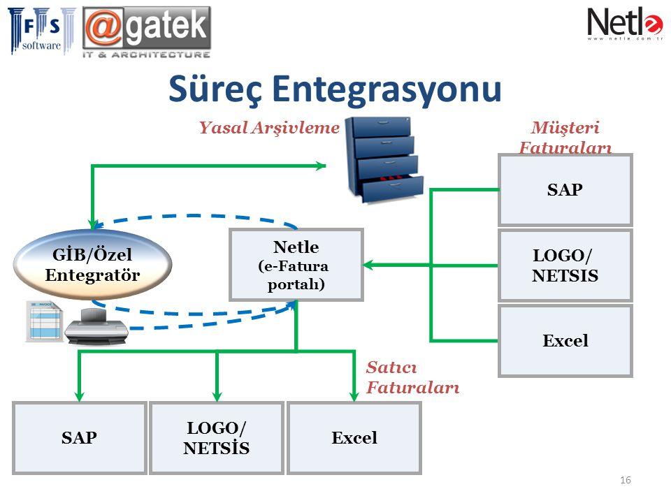 Süreç Entegrasyonu 16 GİB/Özel Entegratör SAP Netle (e-Fatura portalı) Müşteri Faturaları Satıcı Faturaları LOGO/ NETSIS Excel SAP LOGO/ NETSİS Excel Yasal Arşivleme