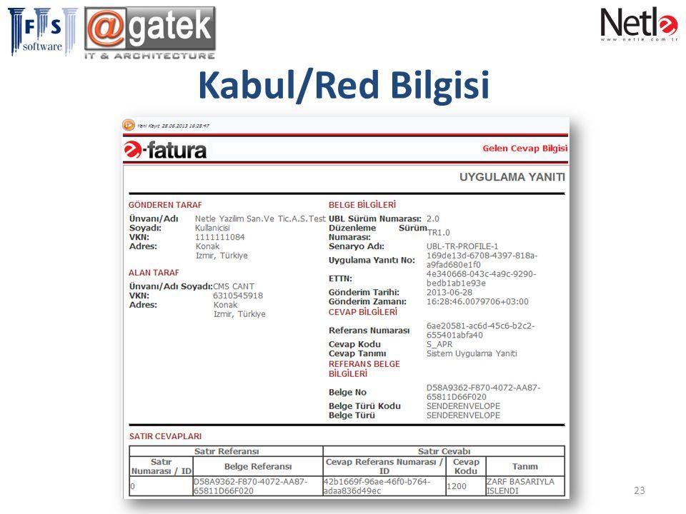 Kabul/Red Bilgisi 23
