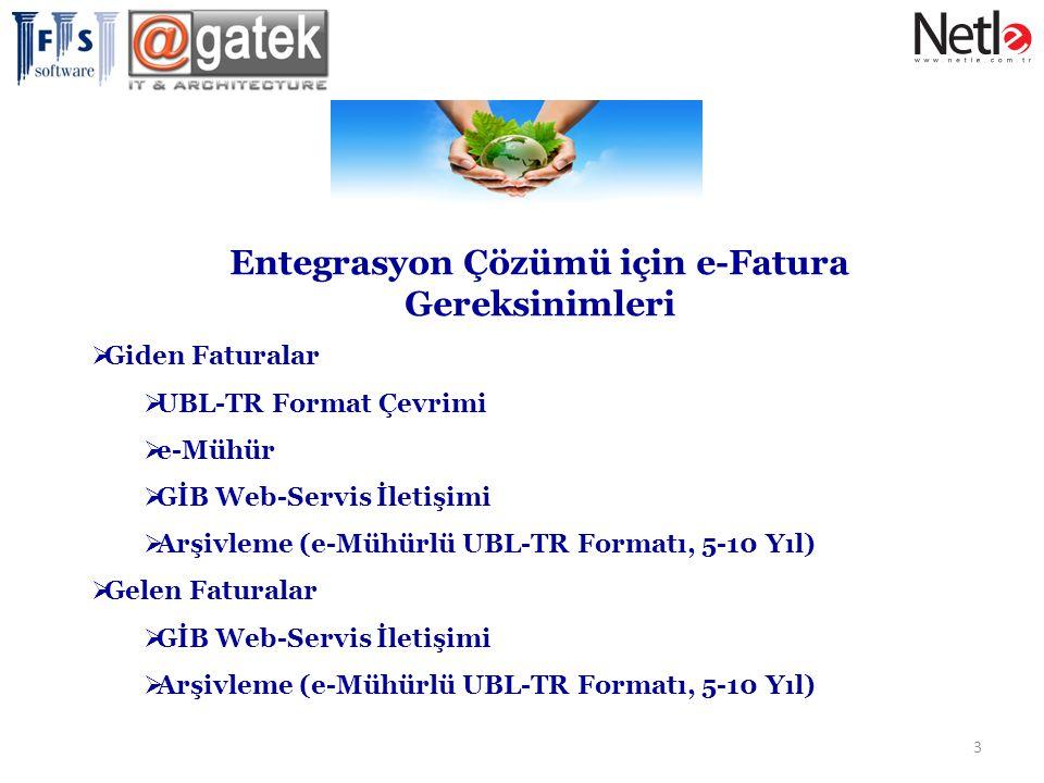 3 Entegrasyon Çözümü için e-Fatura Gereksinimleri  Giden Faturalar  UBL-TR Format Çevrimi  e-Mühür  GİB Web-Servis İletişimi  Arşivleme (e-Mühürlü UBL-TR Formatı, 5-10 Yıl)  Gelen Faturalar  GİB Web-Servis İletişimi  Arşivleme (e-Mühürlü UBL-TR Formatı, 5-10 Yıl)