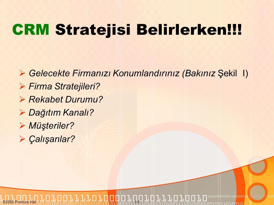 ©2006 Prentice Hall1-1 CRM Stratejisi Belirlerken!!.