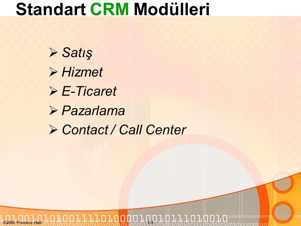 ©2006 Prentice Hall1-1 Standart CRM Modülleri  Satış  Hizmet  E-Ticaret  Pazarlama  Contact / Call Center