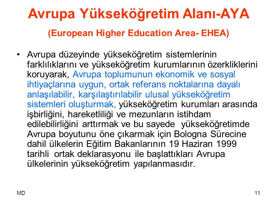 MD11 Avrupa Yükseköğretim Alanı-AYA (European Higher Education Area- EHEA) •Avrupa düzeyinde yükseköğretim sistemlerinin farklılıklarını ve yükseköğre