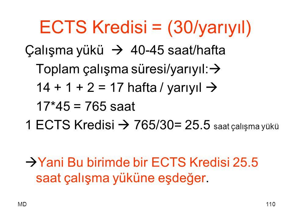MD110 ECTS Kredisi = (30/yarıyıl) Çalışma yükü  40-45 saat/hafta Toplam çalışma süresi/yarıyıl:  14 + 1 + 2 = 17 hafta / yarıyıl  17*45 = 765 saat